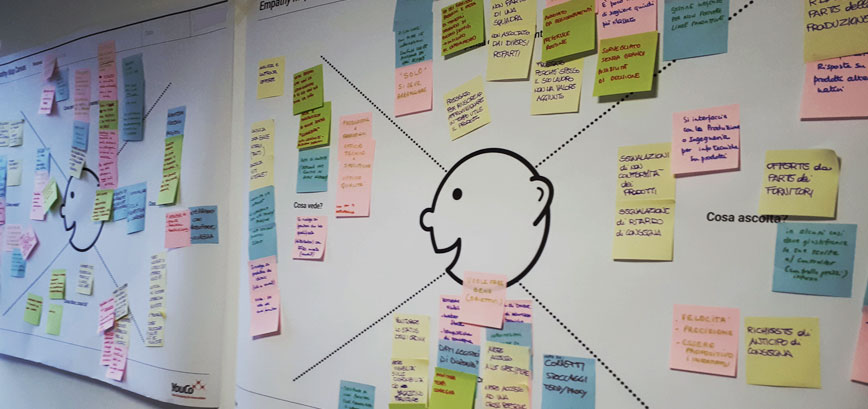 Lavagna con post-it per progetto di Design Thinking